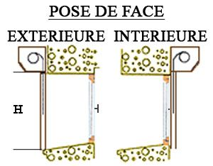 Pose de face (en applique)