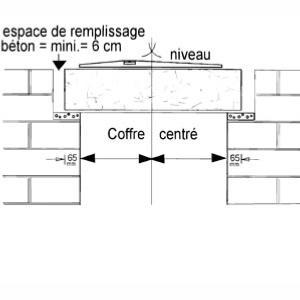 coffre tunnel pour linteau ma onnerie. Black Bedroom Furniture Sets. Home Design Ideas
