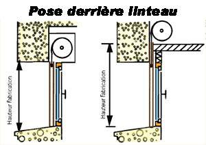 Pose volet roulant traditionnel volet roulant derriere linteau - Pose volet roulant renovation sous linteau ...